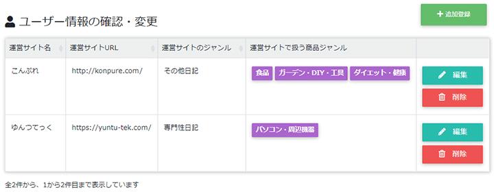 新しいサイトが登録された