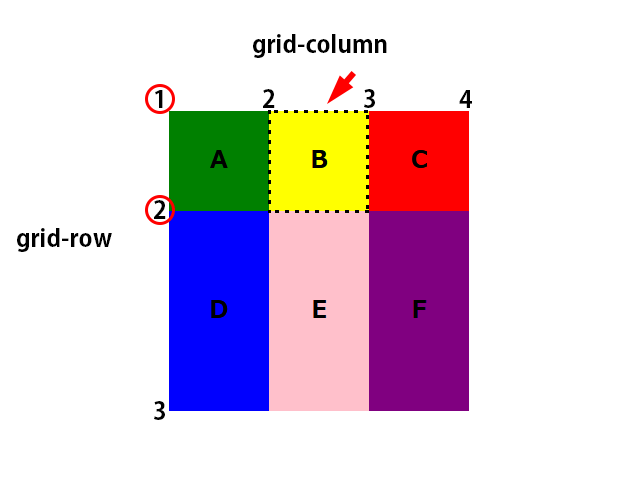grid-row